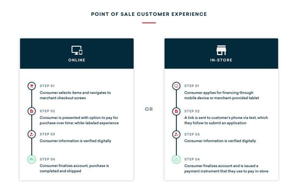 pos customer experience