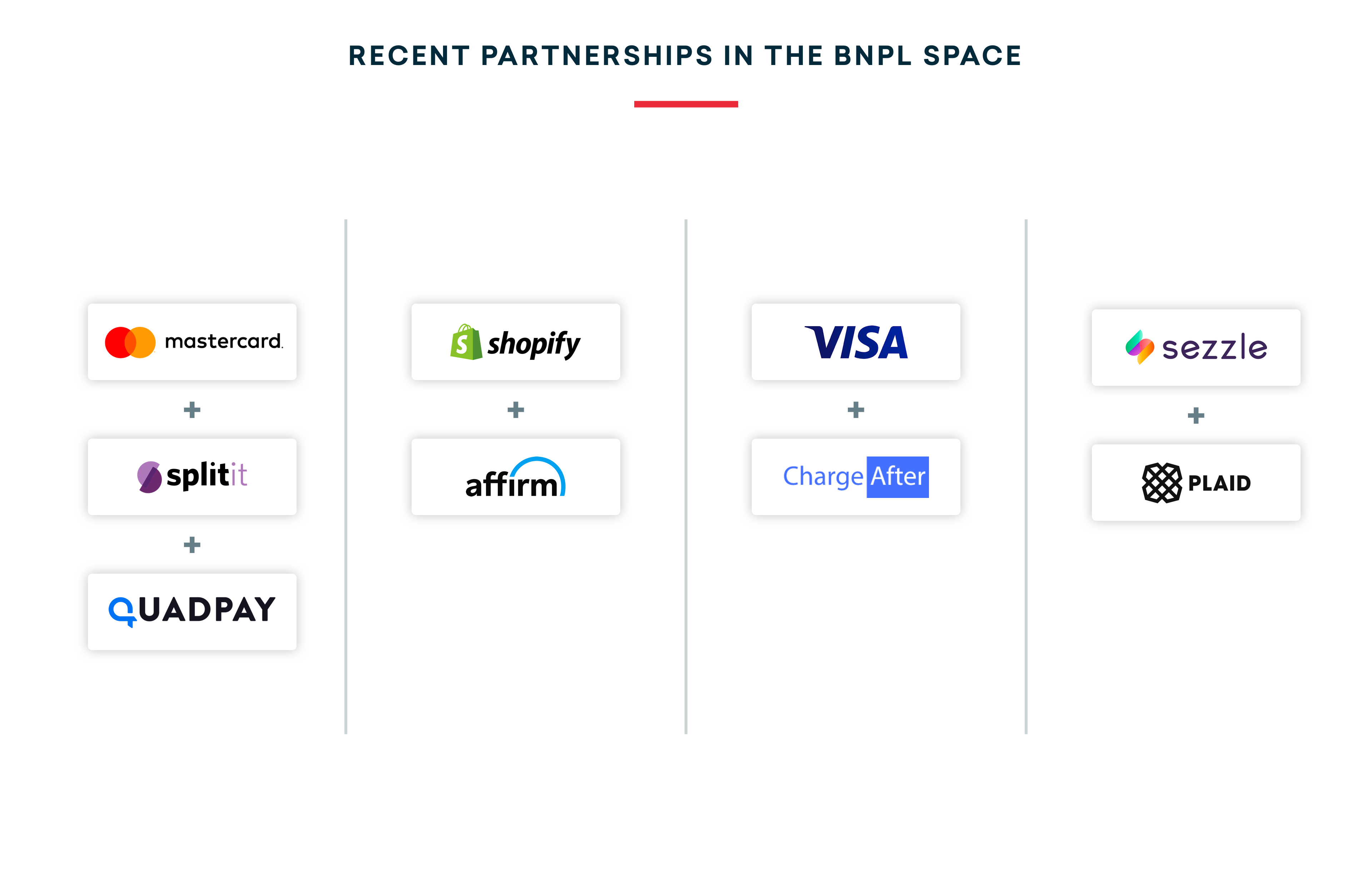 recent-partnerships-in-bnpl